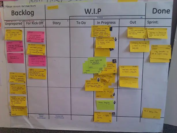 Example of a Scrum board
