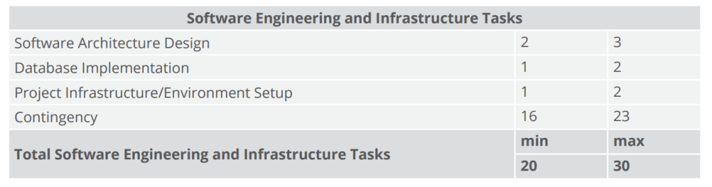 software engineering and infrastructure