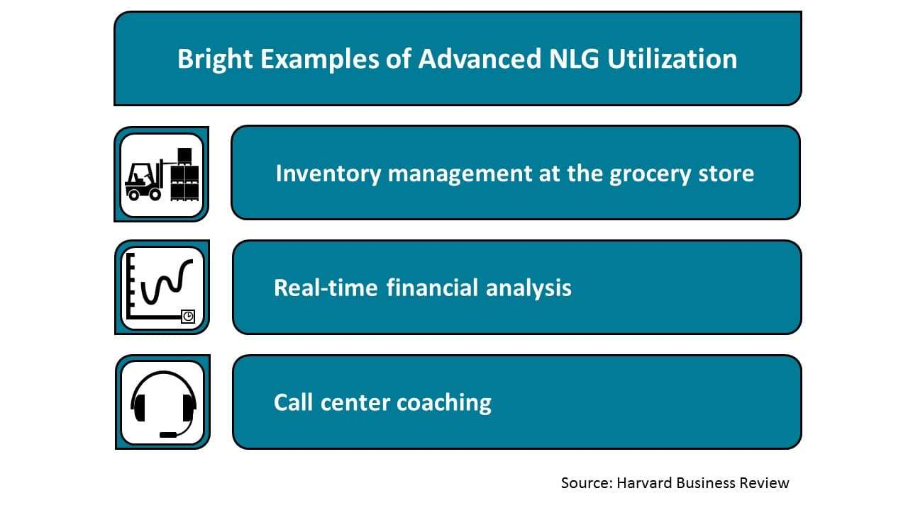 Bright Examples of Adwanced NLG Utilization
