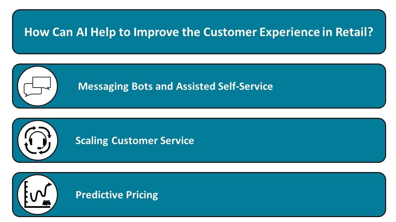 How Can AI Help to Improve the Customer Experience in Retail?