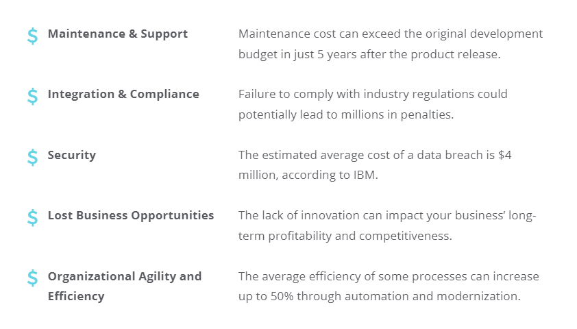 sources of legacy system expenditure