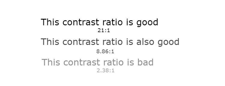 Texts with different contrast ratios
