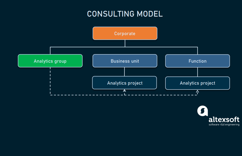 Consulting_model