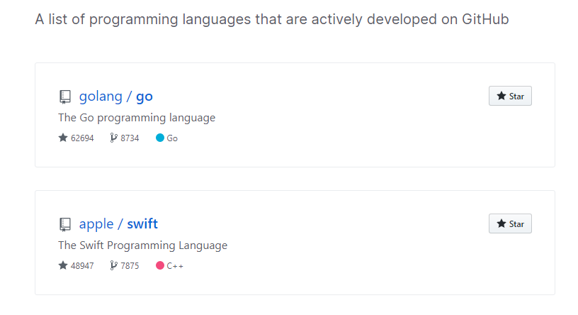 Github rate of the most starred languages