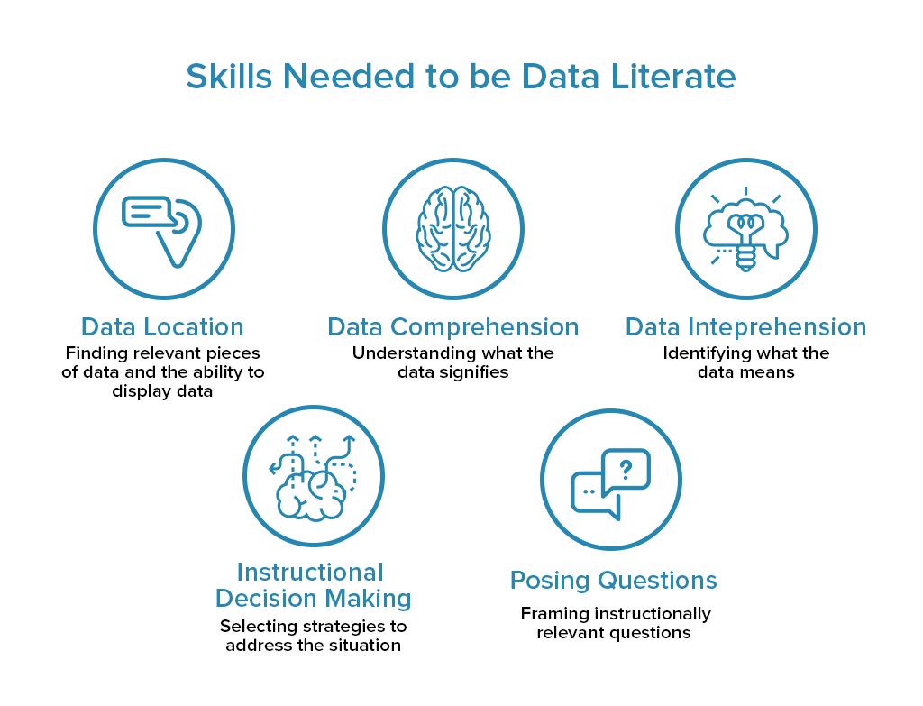 data literacy skills