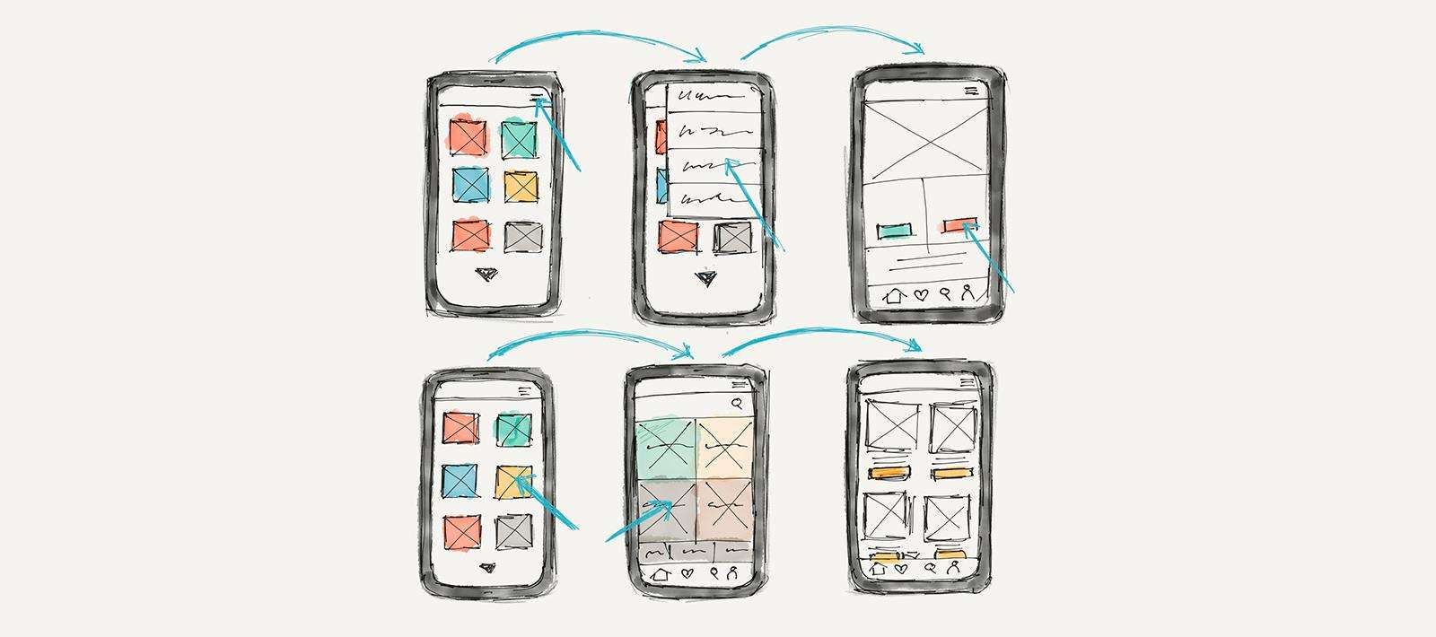 Mobile UX principles