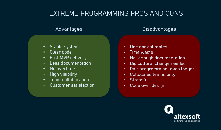 XP advantages and disadvantages
