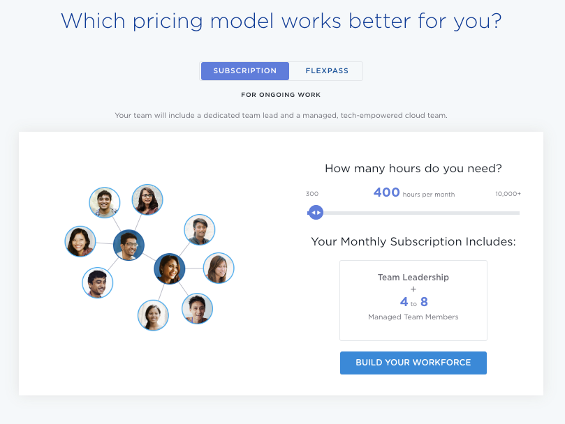 CloudFactory allows for calculating service price according to the number of working hours