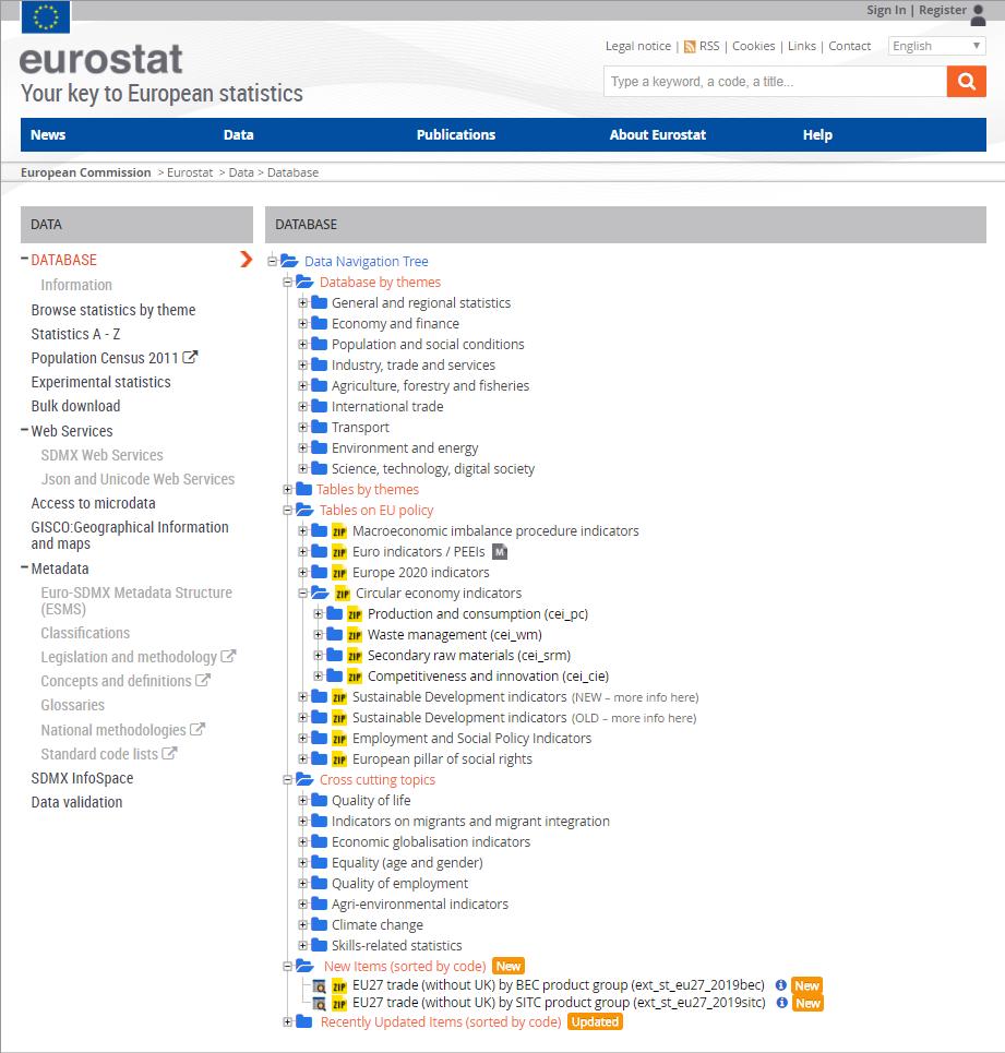 Eurostat database