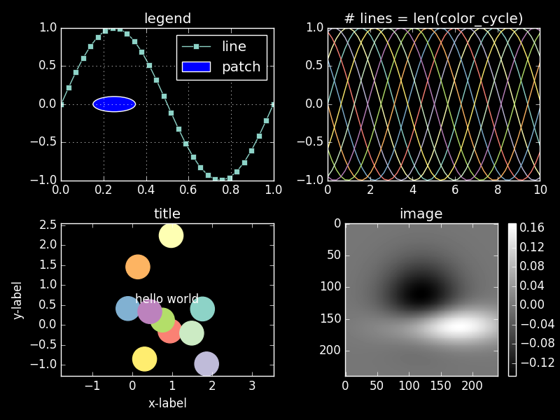 visualizations in matplotlib