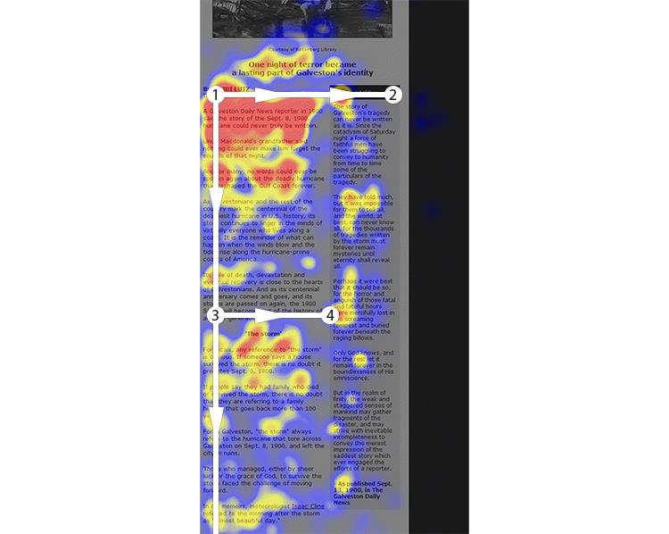 F-shaped reading pattern heatmap