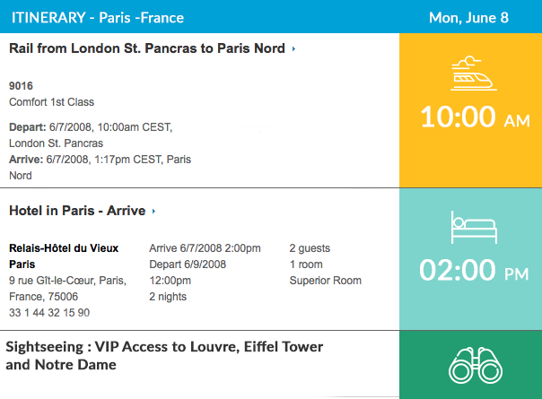 Itineraries created by Kapture CRM