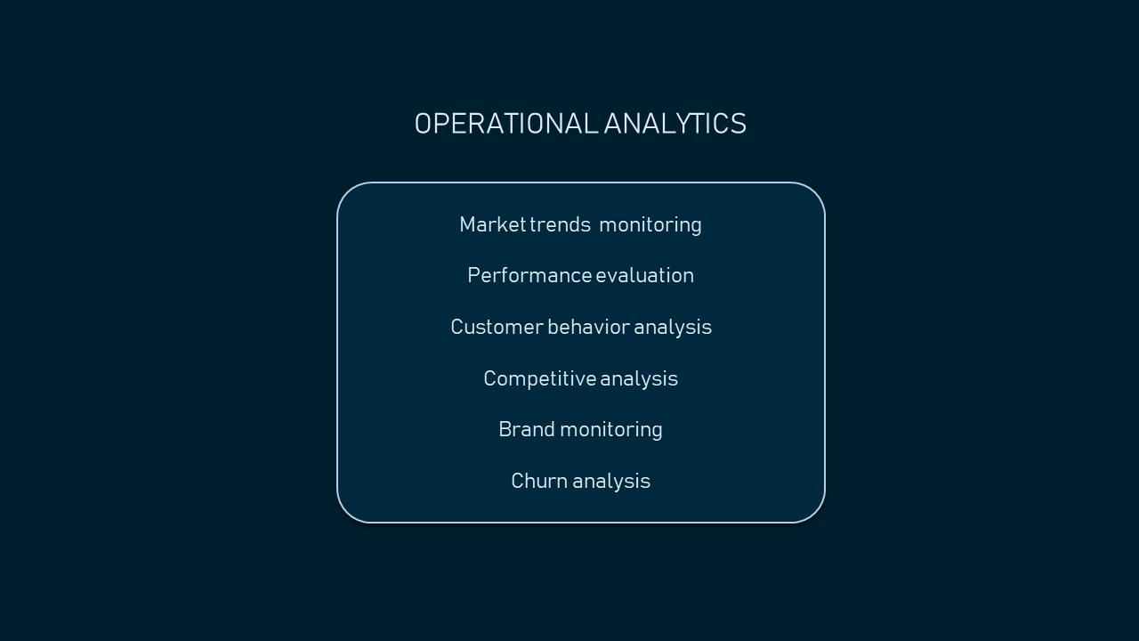 Operational analytics techniques