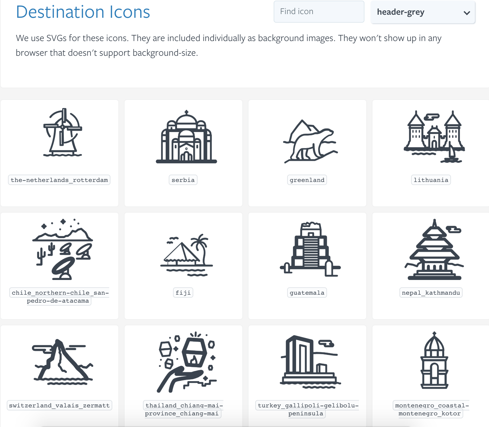 Icon catalog in Lonely Planet's style guide