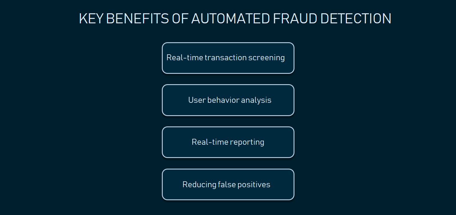 Benefits of automated fraud detection