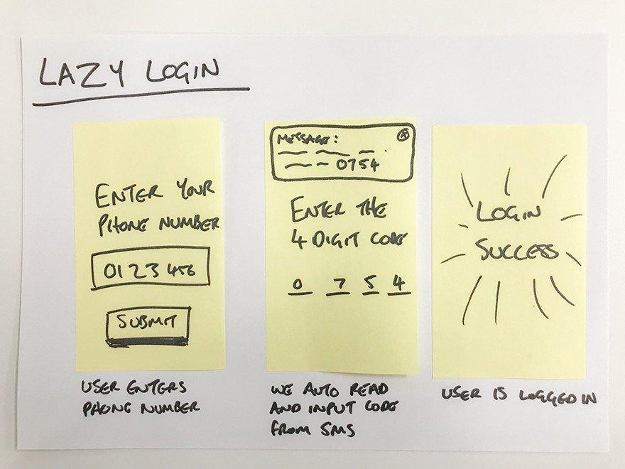 User journey template