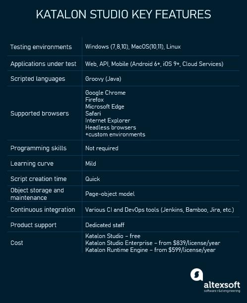 features of katalon