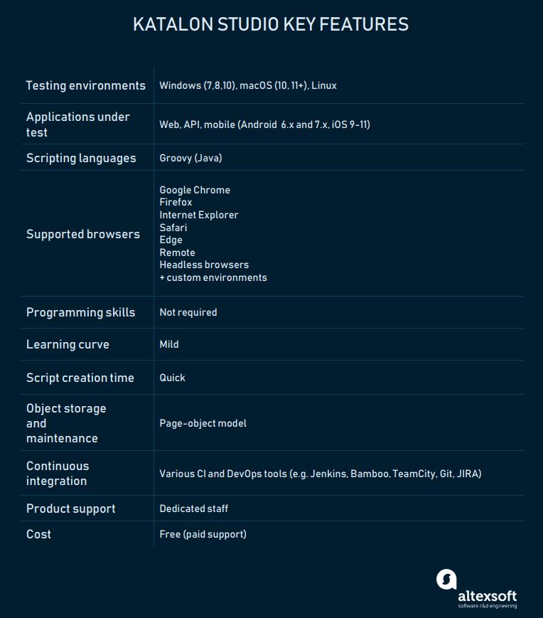 katalon key features