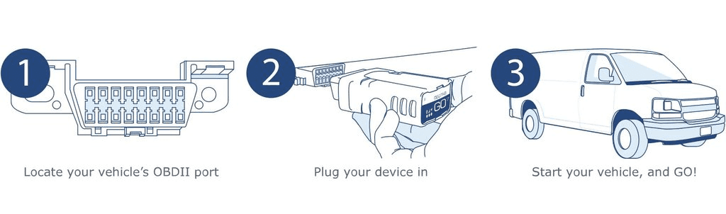 An installation instruction of a telematics device