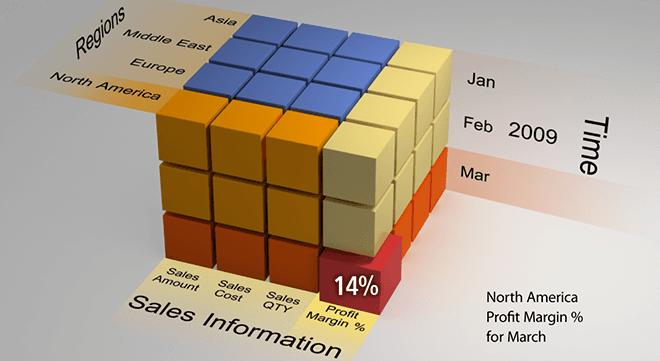 OLAP cube model