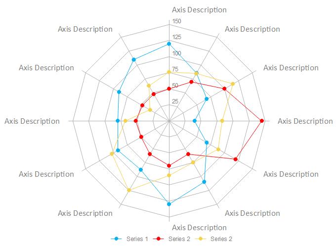 Spider chart structure