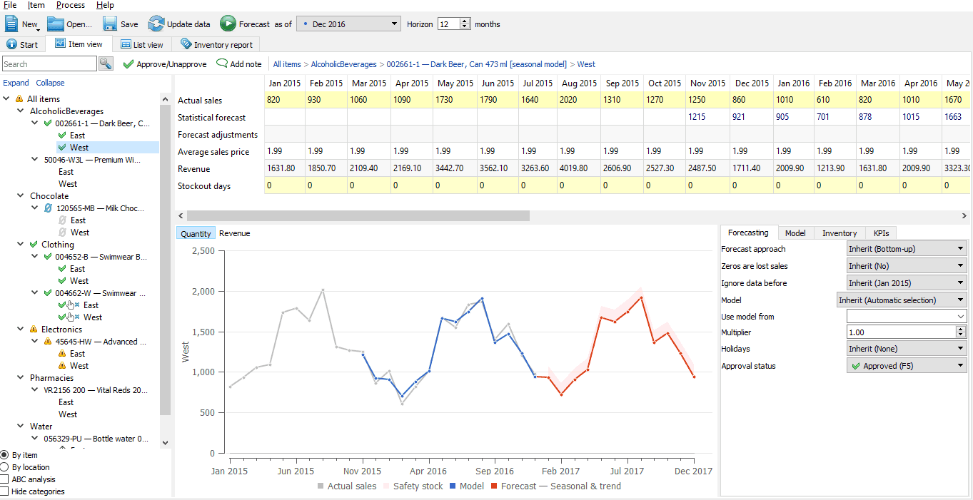 A statistical forecasting software dashboard