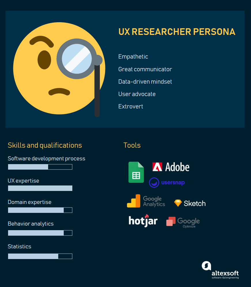 UX researcher's profile may look like this