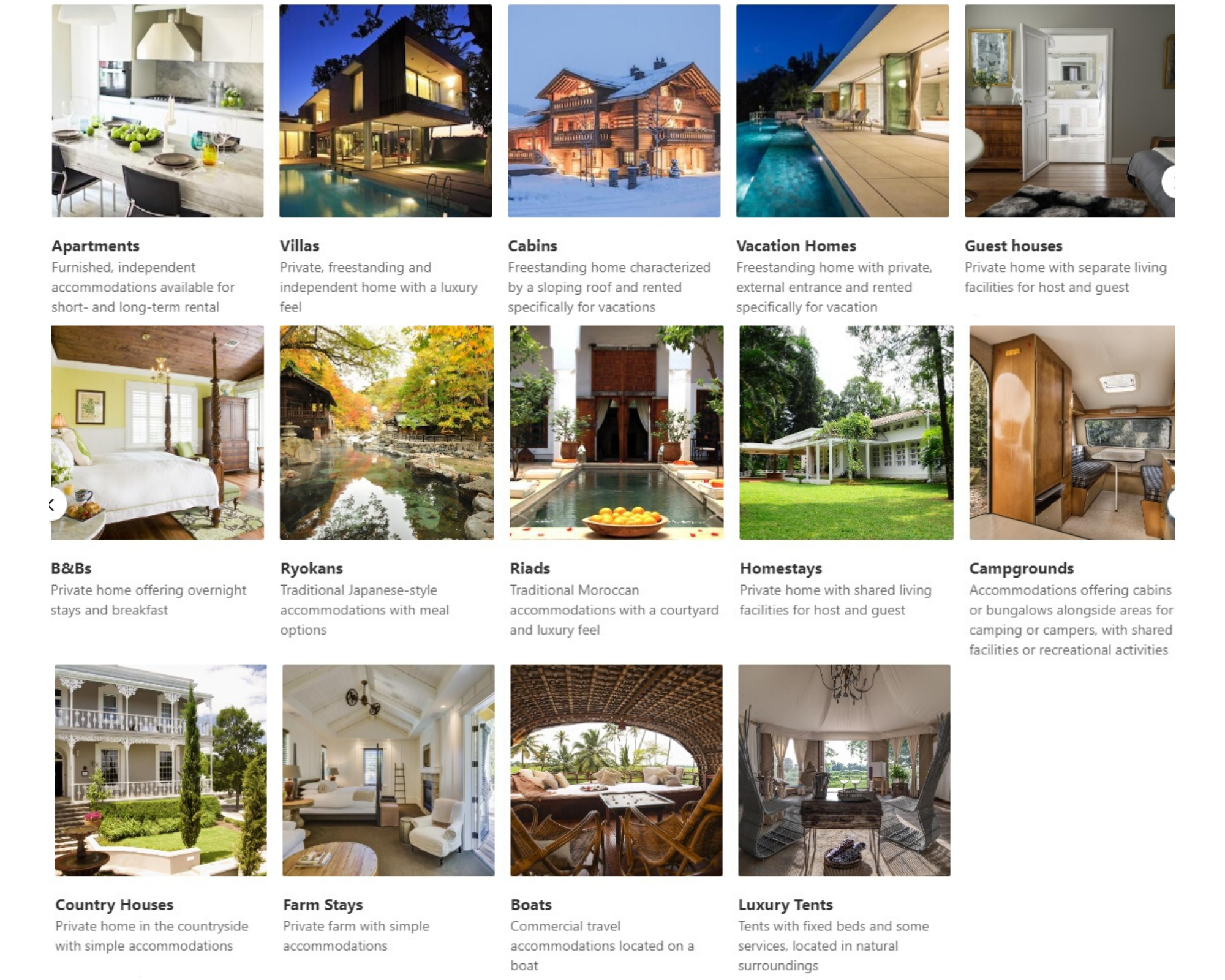 Property types that can be listed on Booking.com