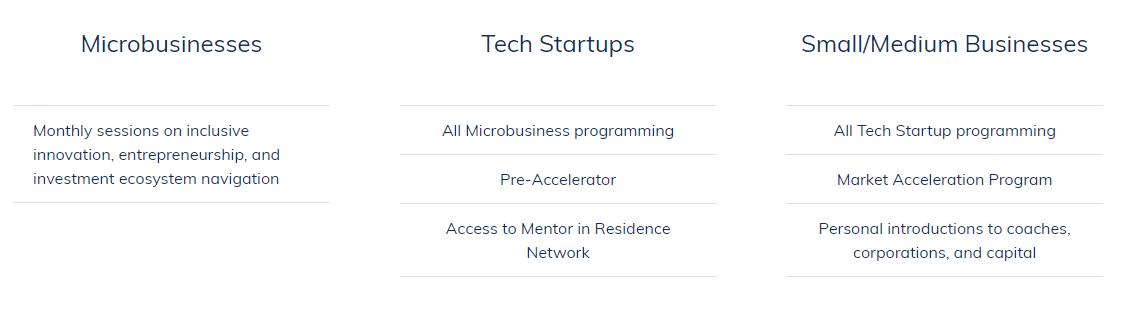 Ascend Atlanta programs