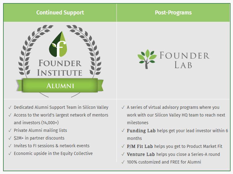 Post Core Program resources