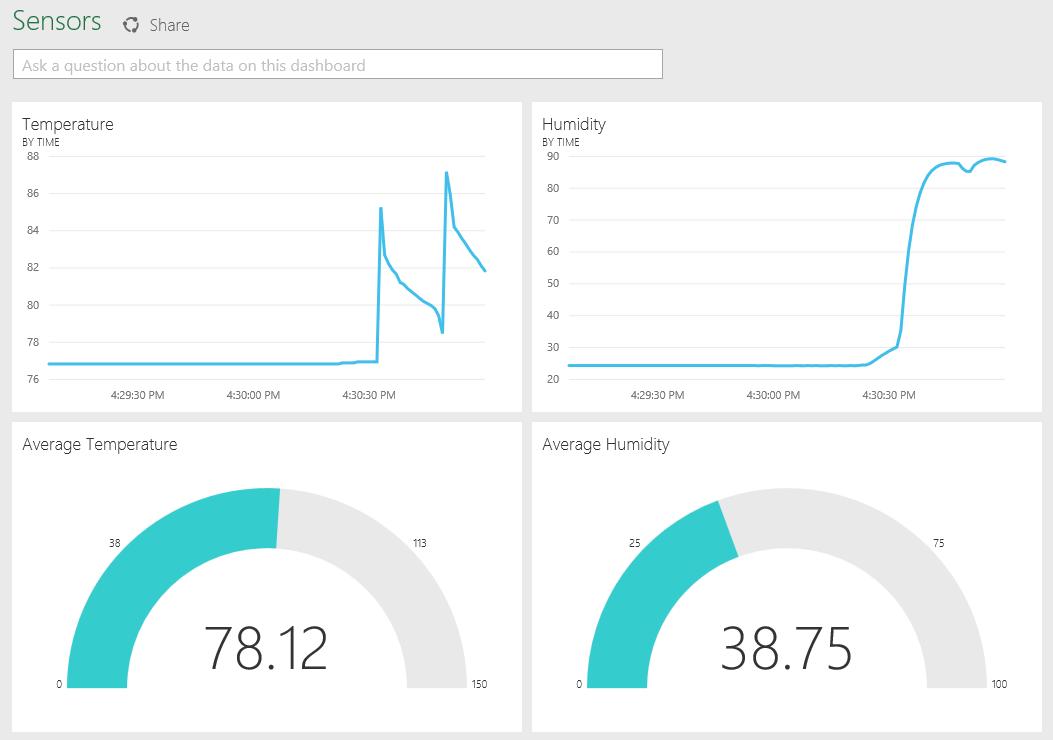 Real-time data coming from hardware sensors measuring temperature in PowerBI