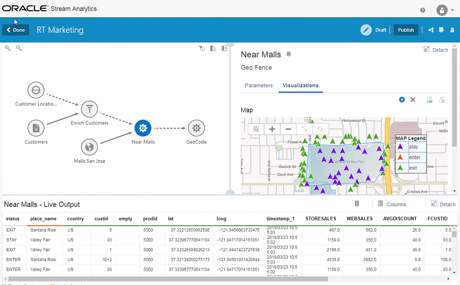 Oracle Stream Analytics IoT geo-visualization in a real-time data dashboard