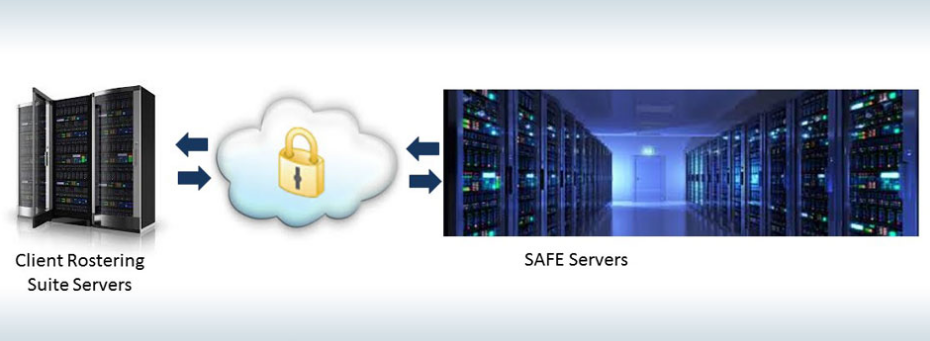 ata exchange between rostering and SAFE servers via API