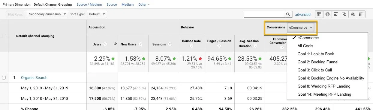 Using Look-to-Book stats in Google Analytics