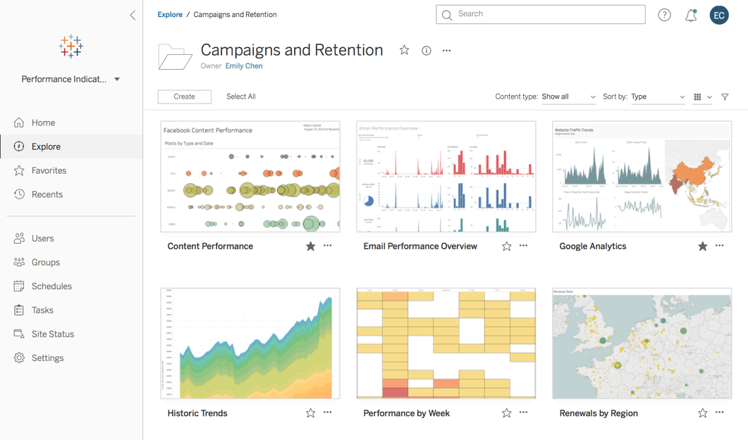 A look at workbooks shared on Tableau Server