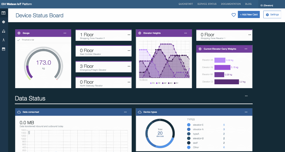 IoT Watson device monitoring dashboard
