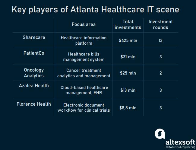 Atlanta Healthcare_2