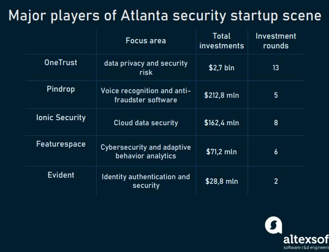 Atlanta_Security_2