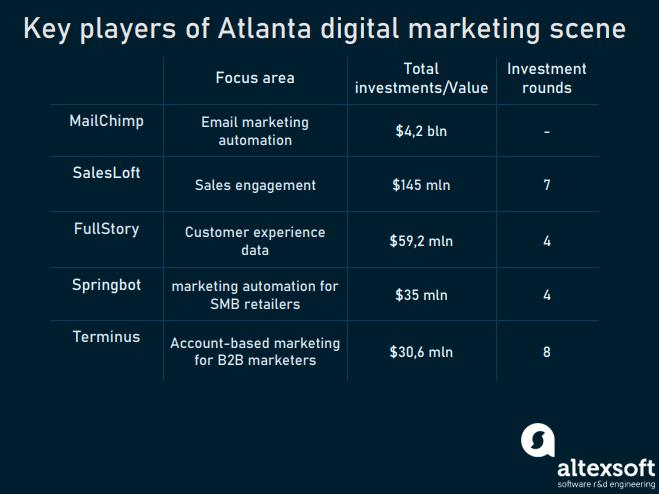 Atlanta_marketing_2