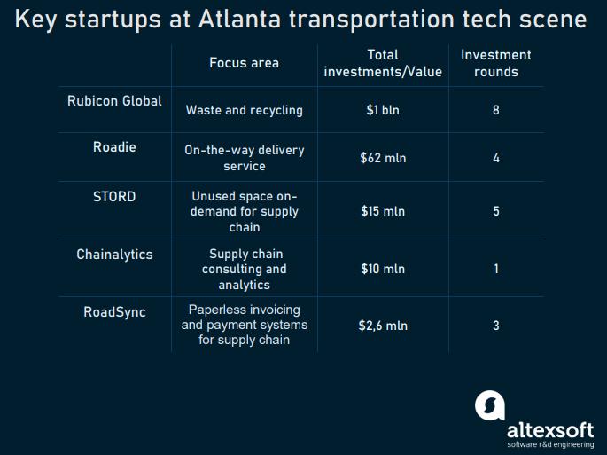 Atlanta_transport_2