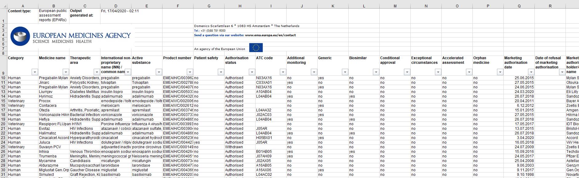 European public assessment reports