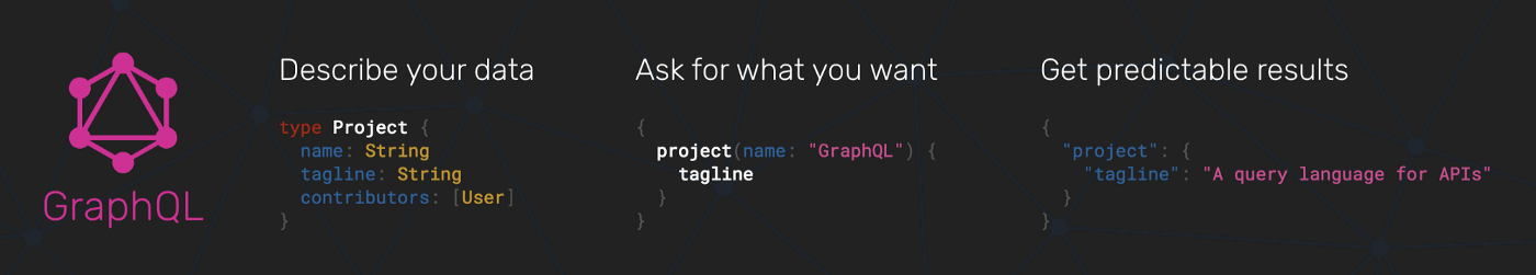 How to retrieve only the needed data from the GraphQL endpoint