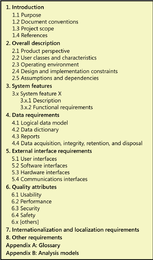 A template for a software requirements specification