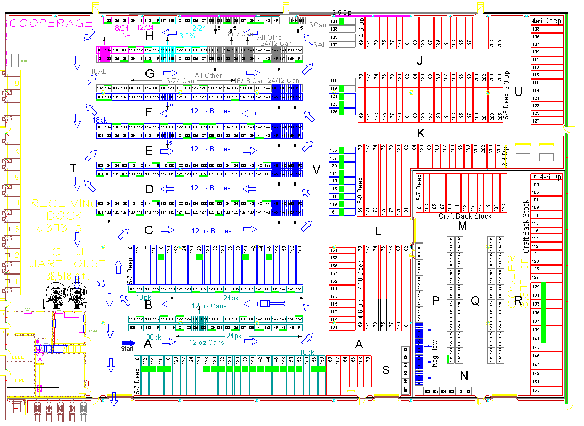 An example of warehouse layout design
