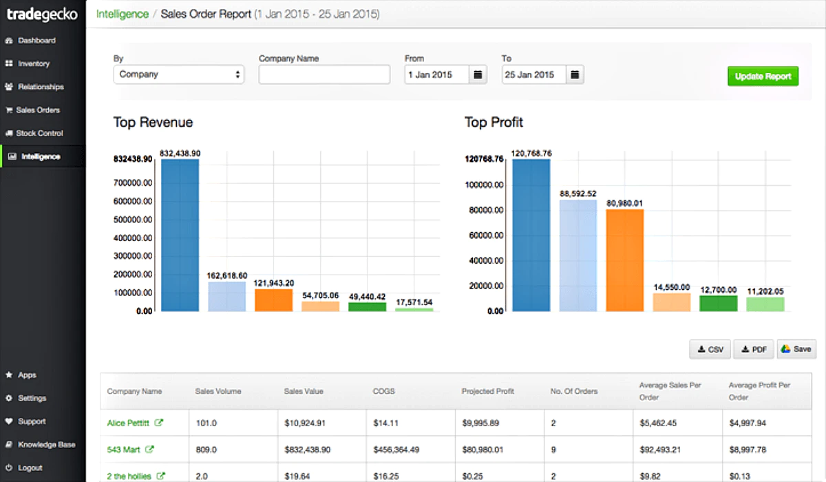 QuickBooks Commerce sales report interface