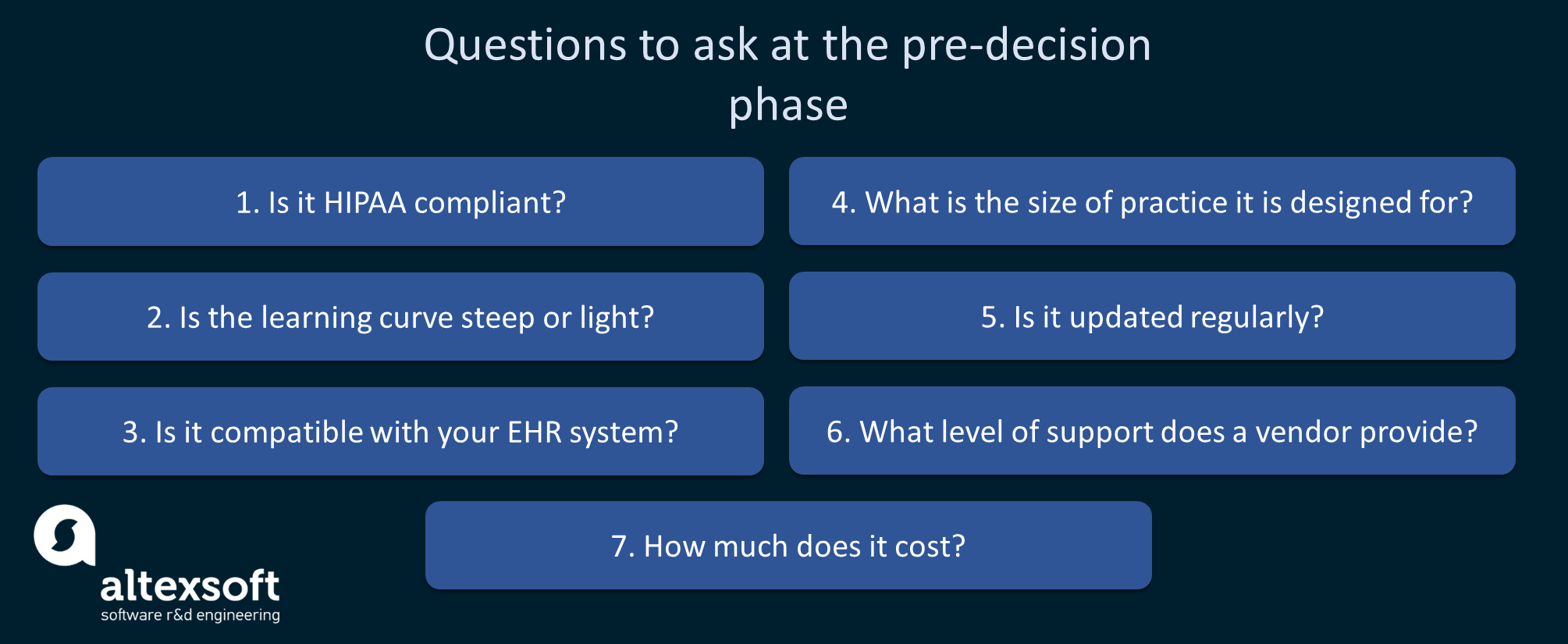 Questions to ask before picking medical billing software
