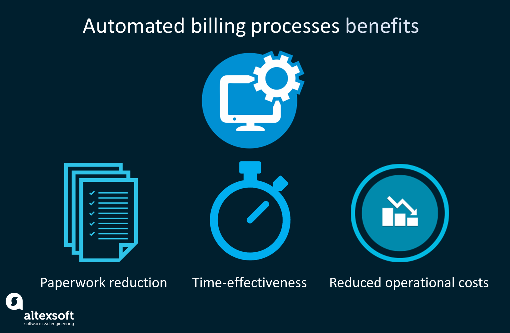 Benefits brought by the automation of medical billing