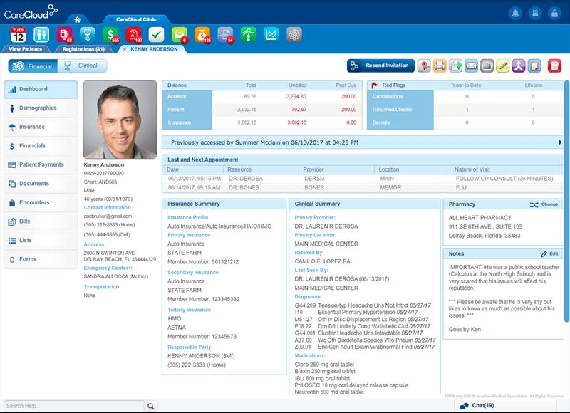 CareCloud medical billing program dashboard