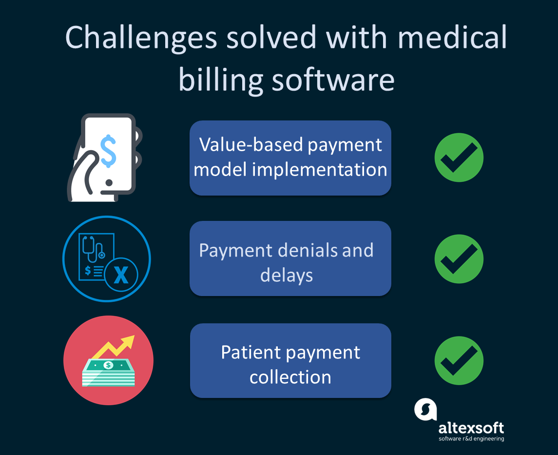 Challenges solved with medical billing software