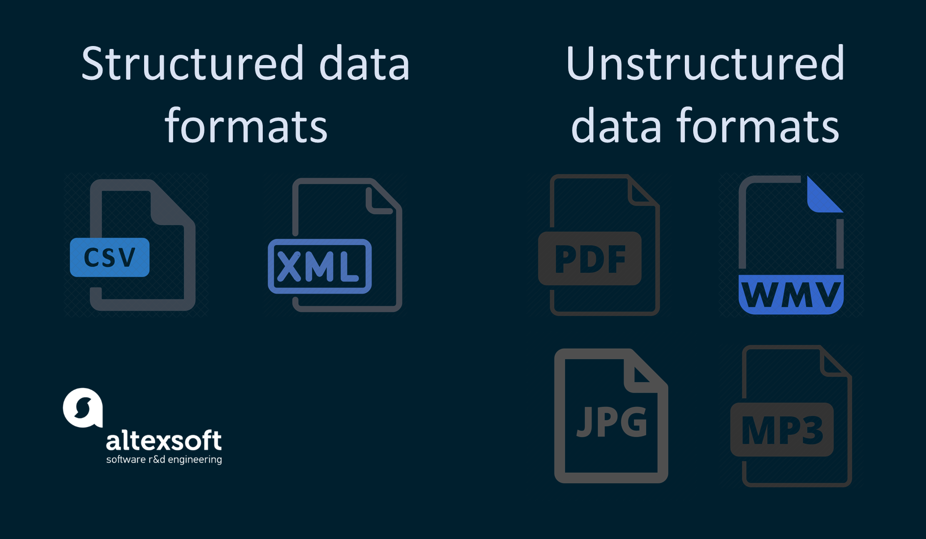 data formats: structured vs unstructured